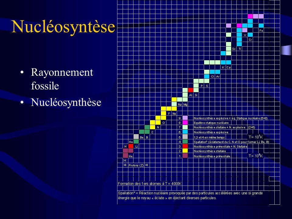 Nucléosyntèse Rayonnement fossile Nucléosynthèse