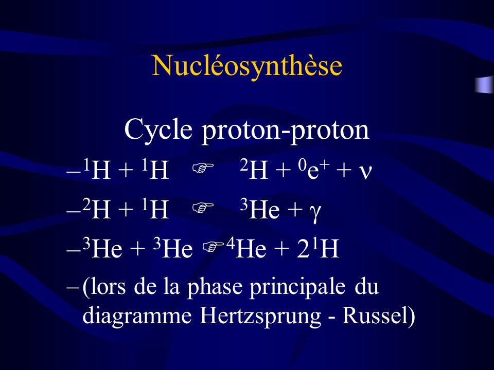 Cycle proton-proton – 1 H + 1 H 2 H + 0 e + + – 2 H + 1 H 3 He + – 3 He + 3 He 4 He + 2 1 H –(lors de la phase principale du diagramme Hertzsprung - R
