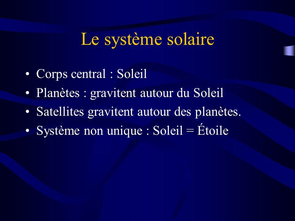 Le système solaire Corps central : Soleil Planètes : gravitent autour du Soleil Satellites gravitent autour des planètes. Système non unique : Soleil