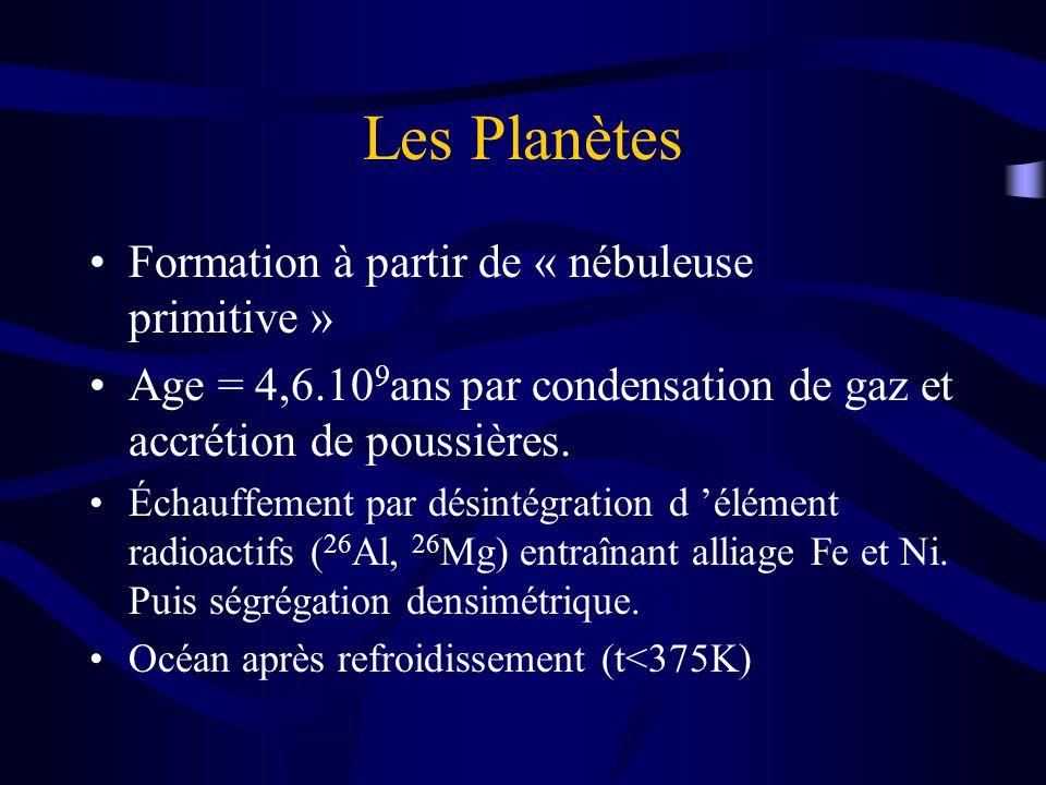 Les Planètes Formation à partir de « nébuleuse primitive » Age = 4,6.10 9 ans par condensation de gaz et accrétion de poussières. Échauffement par dés
