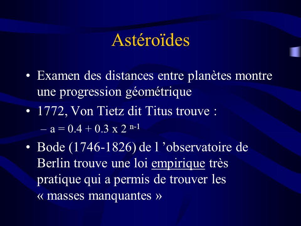 Astéroïdes Examen des distances entre planètes montre une progression géométrique 1772, Von Tietz dit Titus trouve : –a = 0.4 + 0.3 x 2 n-1 Bode (1746