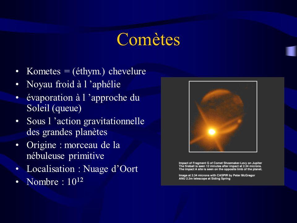 Comètes Kometes = (éthym.) chevelure Noyau froid à l aphélie évaporation à l approche du Soleil (queue) Sous l action gravitationnelle des grandes pla