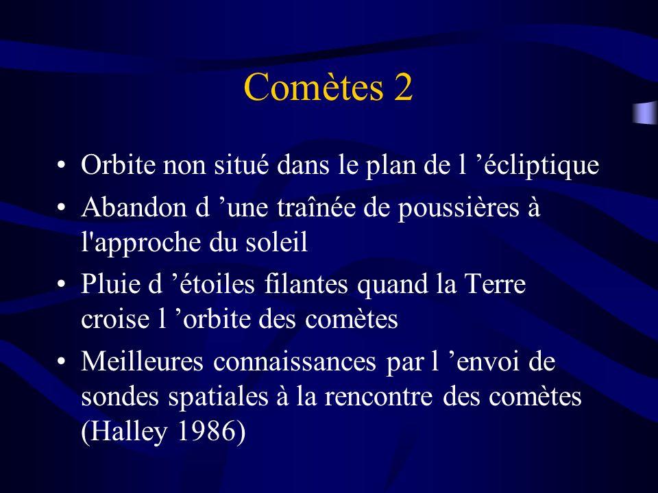 Comètes 2 Orbite non situé dans le plan de l écliptique Abandon d une traînée de poussières à l'approche du soleil Pluie d étoiles filantes quand la T