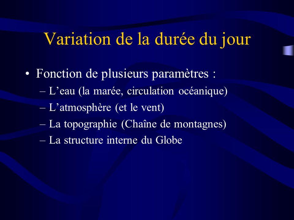Variation de la durée du jour Fonction de plusieurs paramètres : –Leau (la marée, circulation océanique) –Latmosphère (et le vent) –La topographie (Ch