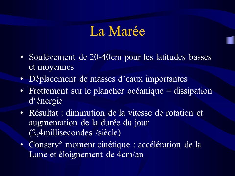 La Marée Soulèvement de 20-40cm pour les latitudes basses et moyennes Déplacement de masses deaux importantes Frottement sur le plancher océanique = d