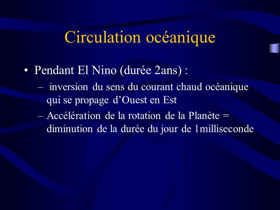 Circulation océanique Pendant El Nino (durée 2ans) : – inversion du sens du courant chaud océanique qui se propage dOuest en Est –Accélération de la r