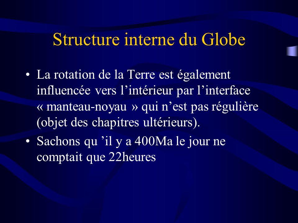 Structure interne du Globe La rotation de la Terre est également influencée vers lintérieur par linterface « manteau-noyau » qui nest pas régulière (o
