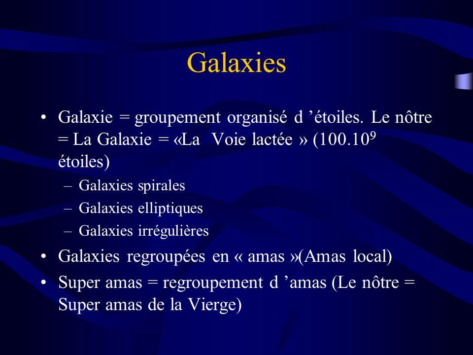 Galaxies Galaxie = groupement organisé d étoiles. Le nôtre = La Galaxie = «La Voie lactée » (100.10 9 étoiles) –Galaxies spirales –Galaxies elliptique