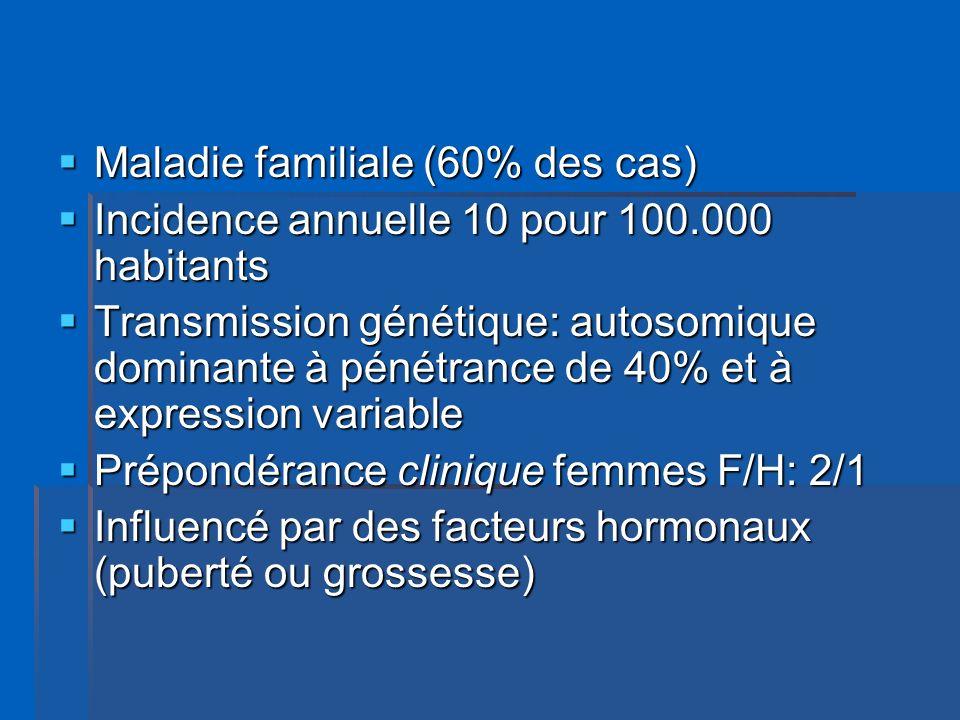 Epidémiologie Prévalence « histologique » (coupes de rochers): - 2,5 -8% des caucasiens Prévalence « histologique » (coupes de rochers): - 2,5 -8% des caucasiens - 1% africains - 1% africains Prévalence clinique (surdité): 0,2-1% Prévalence clinique (surdité): 0,2-1% Âge moyen du diagnostic: 30 ans Âge moyen du diagnostic: 30 ans 90% < 50 ans au moment du diagnostic 90% < 50 ans au moment du diagnostic 10% développent une surdité neuro-sensorielle profonde 10% développent une surdité neuro-sensorielle profonde