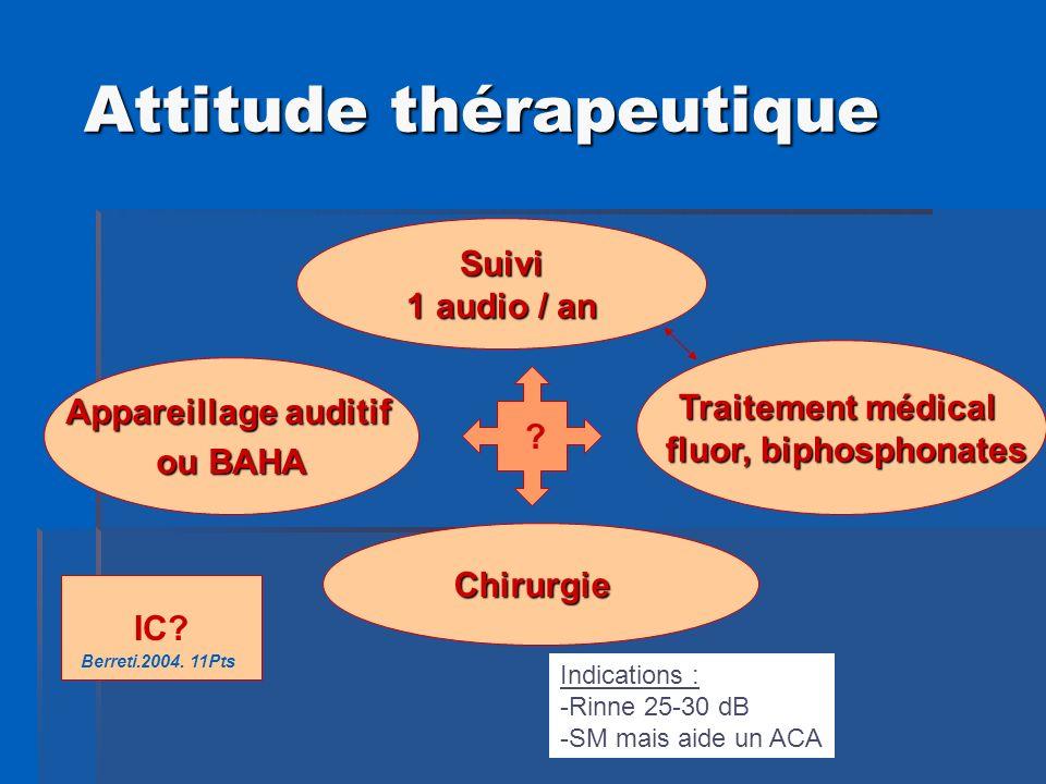 Attitude thérapeutique Attitude thérapeutique Suivi 1 audio / an Appareillage auditif ou BAHA Traitement médical fluor, biphosphonates fluor, biphosph