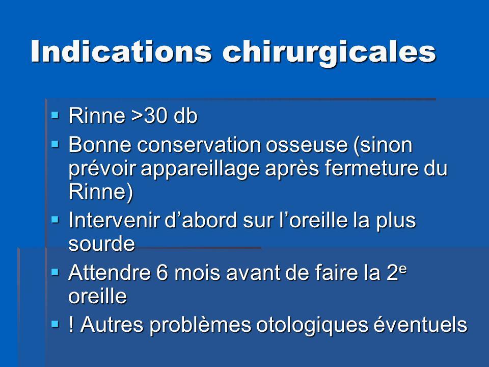 Indications chirurgicales Rinne >30 db Rinne >30 db Bonne conservation osseuse (sinon prévoir appareillage après fermeture du Rinne) Bonne conservatio