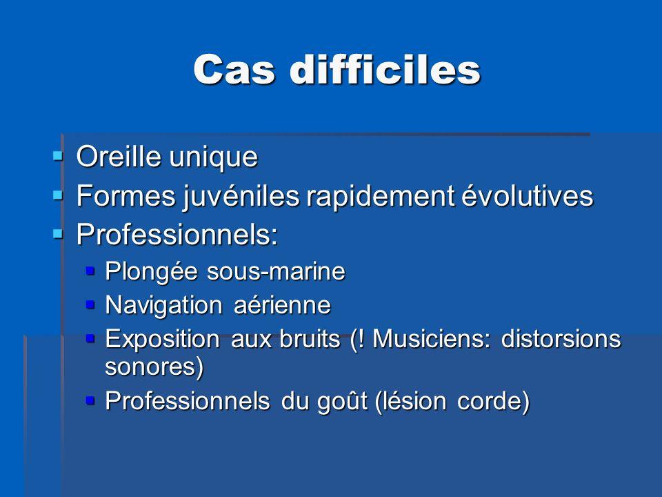Cas difficiles Oreille unique Oreille unique Formes juvéniles rapidement évolutives Formes juvéniles rapidement évolutives Professionnels: Professionn