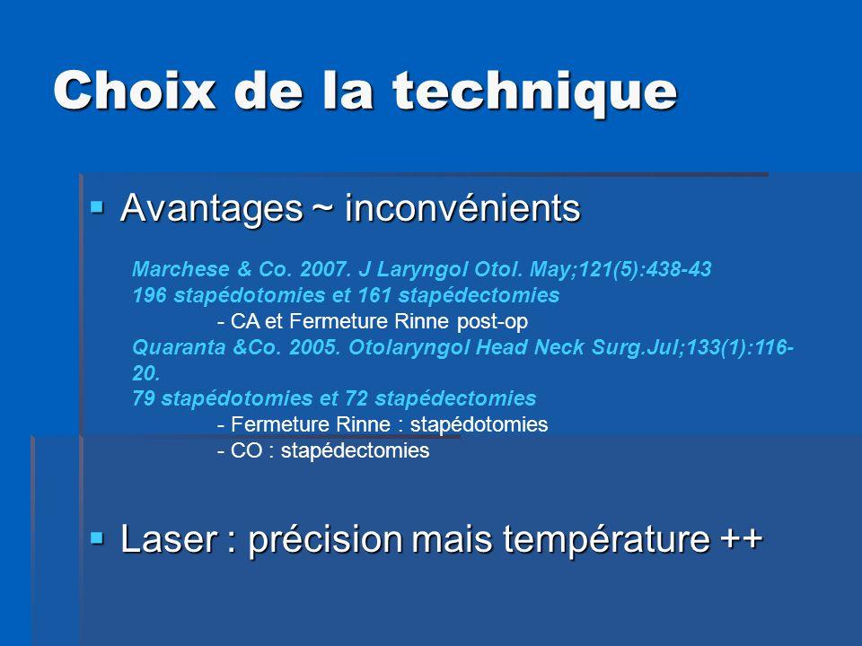 Choix de la technique Avantages ~ inconvénients Avantages ~ inconvénients Laser : précision mais température ++ Laser : précision mais température ++