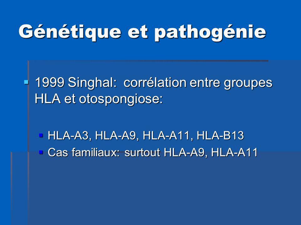 Génétique et pathogénie 1999 Singhal: corrélation entre groupes HLA et otospongiose: 1999 Singhal: corrélation entre groupes HLA et otospongiose: HLA-