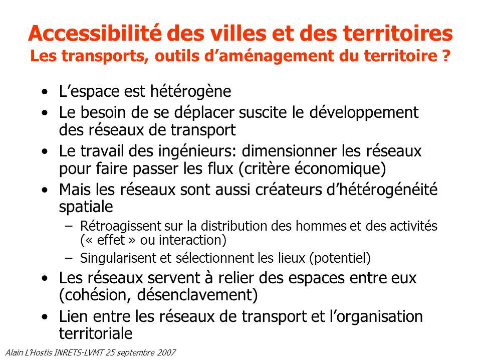 Alain LHostis INRETS-LVMT 25 septembre 2007 Les transport sont un des outils privilégiés des politiques daménagement du territoire: Échelle européenne: le Schéma de Développement de lEspace Communautaire (SDEC) comprend plusieurs chapitres consacré aux transports Échelle nationale: les Cartes dInfrastructure produites lors des Conseils Interministériels dAménagement du Territoire (CIADT) Échelle régionale: le Schéma Régional des Infrastructures de Transport (SRIT) fait partie du Schéma Régional dAménagement et de Développement du Territoire (SRADT) Échelle urbaine: les Plans de Déplacement Urbains (PDU) qui contiennent les orientations de la politique des déplacements sont subordonnés aux Schémas de Cohérence Territoriale (SCOT)