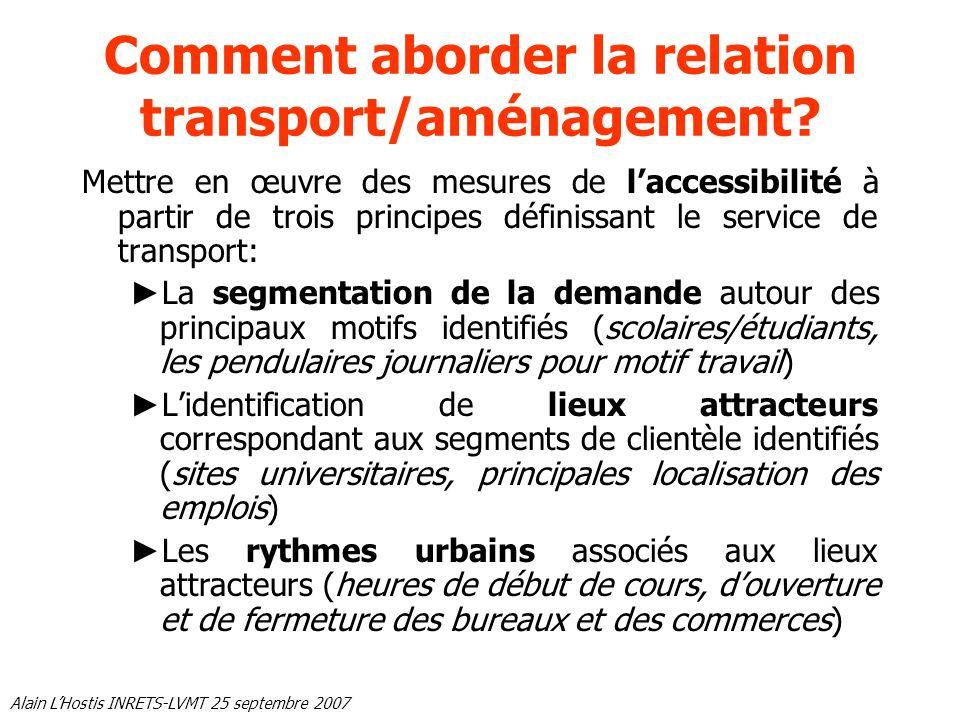 Alain LHostis INRETS-LVMT 25 septembre 2007 Comment aborder la relation transport/aménagement? Mettre en œuvre des mesures de laccessibilité à partir