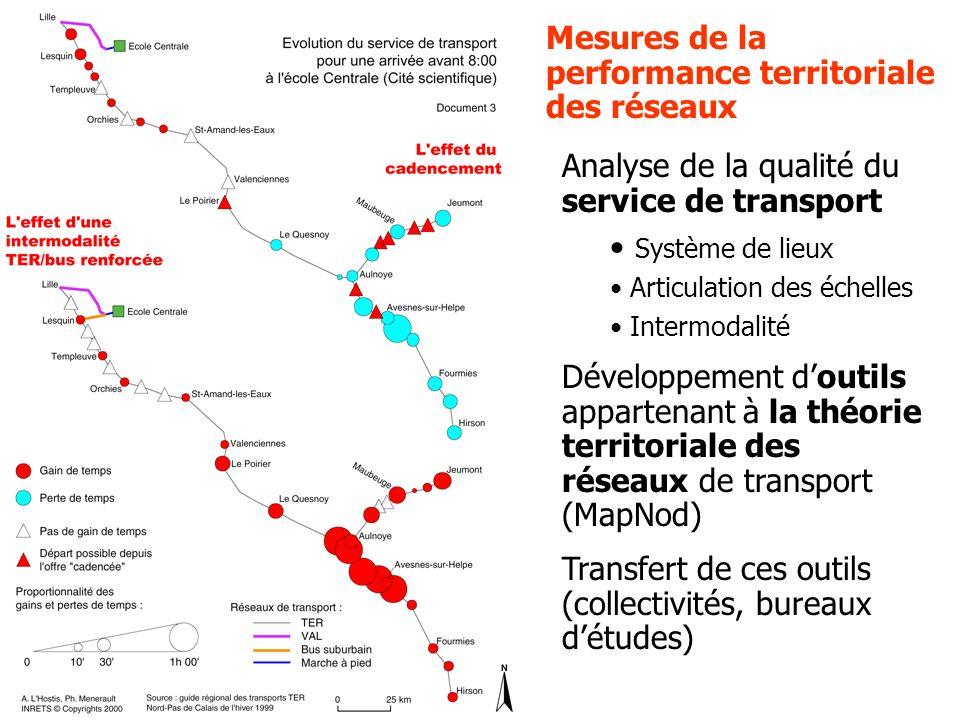 Alain LHostis INRETS-LVMT 25 septembre 2007 Mesures de la performance territoriale des réseaux Analyse de la qualité du service de transport Système d