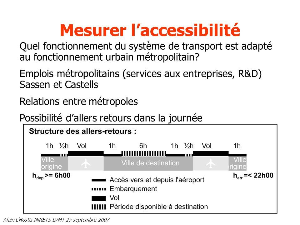 Alain LHostis INRETS-LVMT 25 septembre 2007 Mesurer laccessibilité Quel fonctionnement du système de transport est adapté au fonctionnement urbain mét