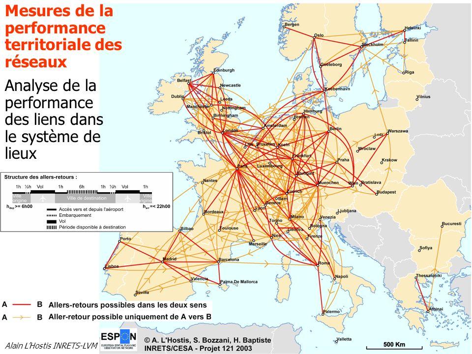 Alain LHostis INRETS-LVMT 25 septembre 2007 Mesures de la performance territoriale des réseaux Analyse de la performance des liens dans le système de