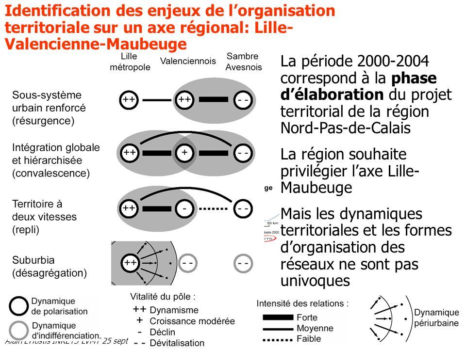 Identification des enjeux de lorganisation territoriale sur un axe régional: Lille- Valencienne-Maubeuge La période 2000-2004 correspond à la phase dé