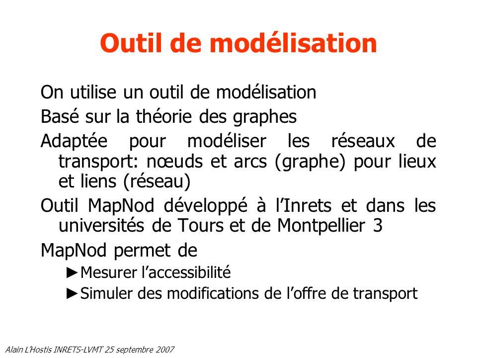 Alain LHostis INRETS-LVMT 25 septembre 2007 Outil de modélisation On utilise un outil de modélisation Basé sur la théorie des graphes Adaptée pour mod