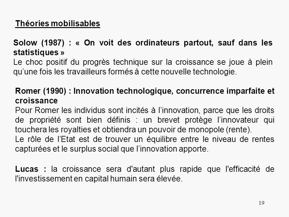 19 Romer (1990) : Innovation technologique, concurrence imparfaite et croissance Pour Romer les individus sont incités à linnovation, parce que les dr