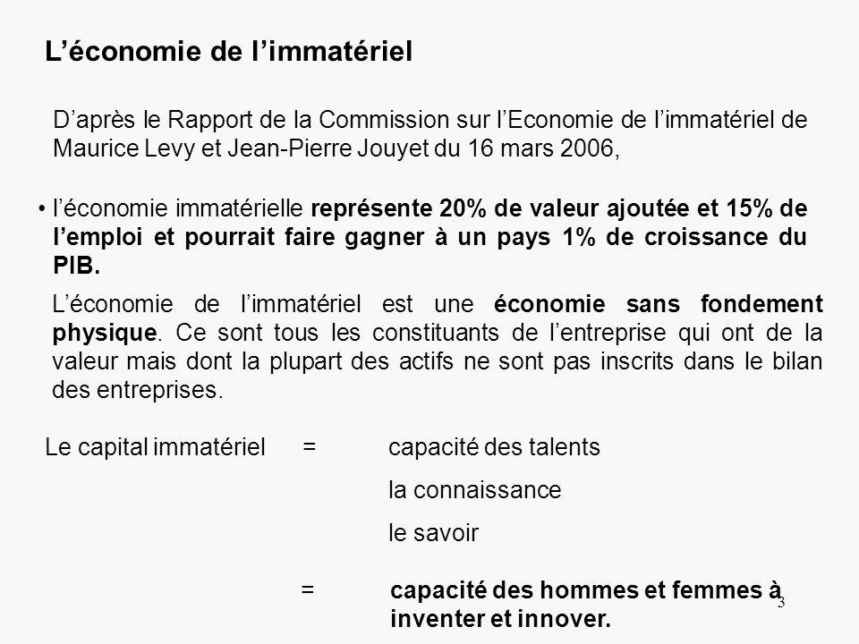 3 Léconomie de limmatériel Daprès le Rapport de la Commission sur lEconomie de limmatériel de Maurice Levy et Jean-Pierre Jouyet du 16 mars 2006, léco