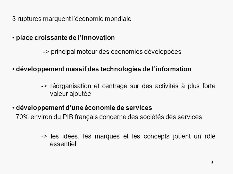 5 3 ruptures marquent léconomie mondiale place croissante de linnovation -> principal moteur des économies développées développement massif des techno