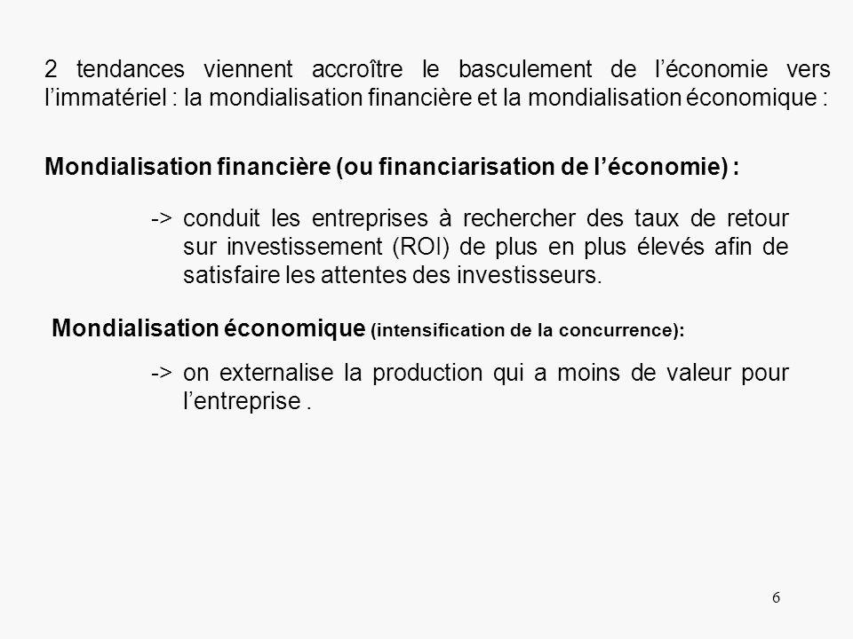 6 2 tendances viennent accroître le basculement de léconomie vers limmatériel : la mondialisation financière et la mondialisation économique : Mondial