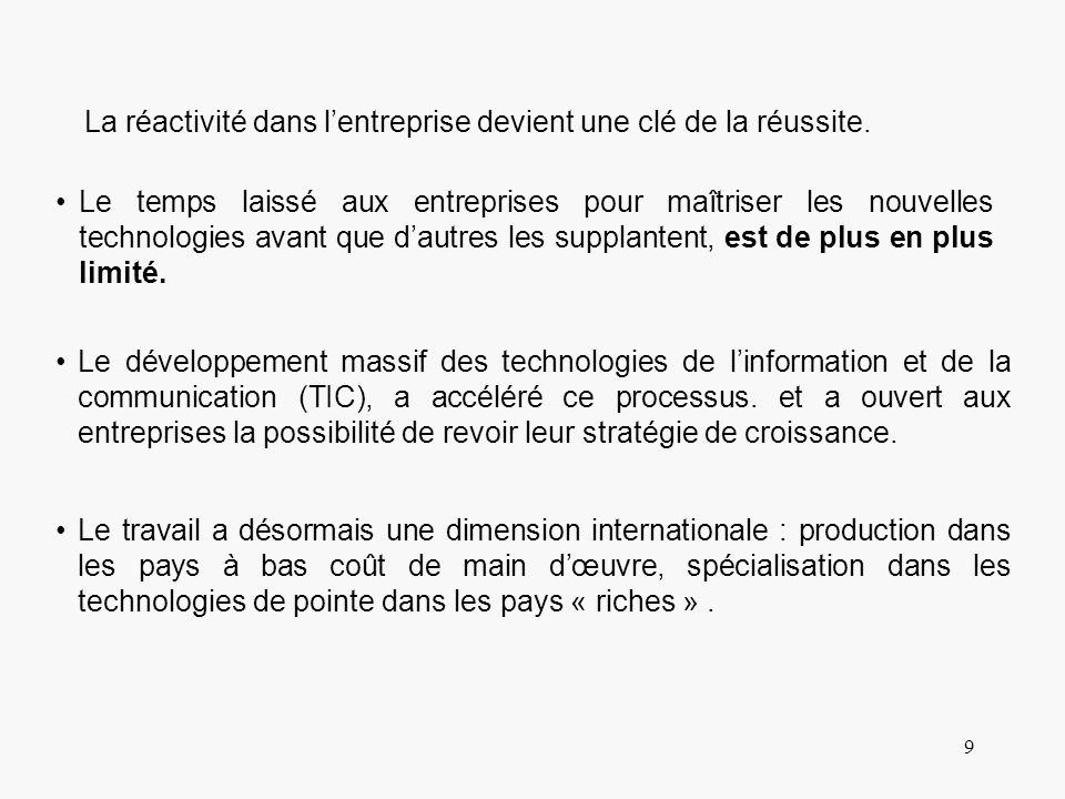 20 Michael Porter - La chaîne de valeur Schumpeter : les entreprises innovent car linnovation permet détablir un monopole temporaire procurant un rendement privé, processus de « destruction créatrice ».