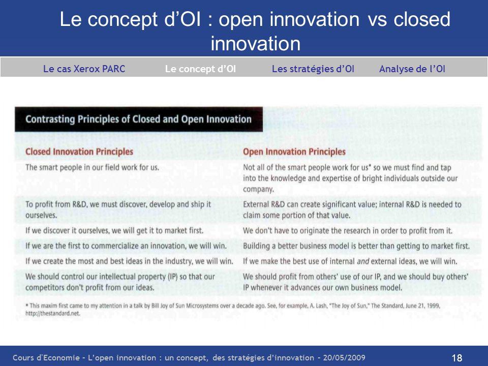 Cours d Economie – Lopen innovation : un concept, des stratégies dinnovation – 20/05/2009 19 Les stratégies dopen innovation Définition de l OI pas assez précise pour être applicable : porte sur la nécessité d utiliser les innovations internes et externes ne précise pas les moyens d identifier ces innovations basés sur des études de cas (IBM, Intel, Xerox, etc.) L OI intervient dans trois processus de l innovation : le financement de l innovation la réalisation de l innovation la commercialisation de l innovation Émergence de nouveaux types d innovateurs ou d organisations Rappel : une organisation est un ensemble d éléments interagissant, regroupés dans une structure régulée, avec une communication propre et un objectif commun.