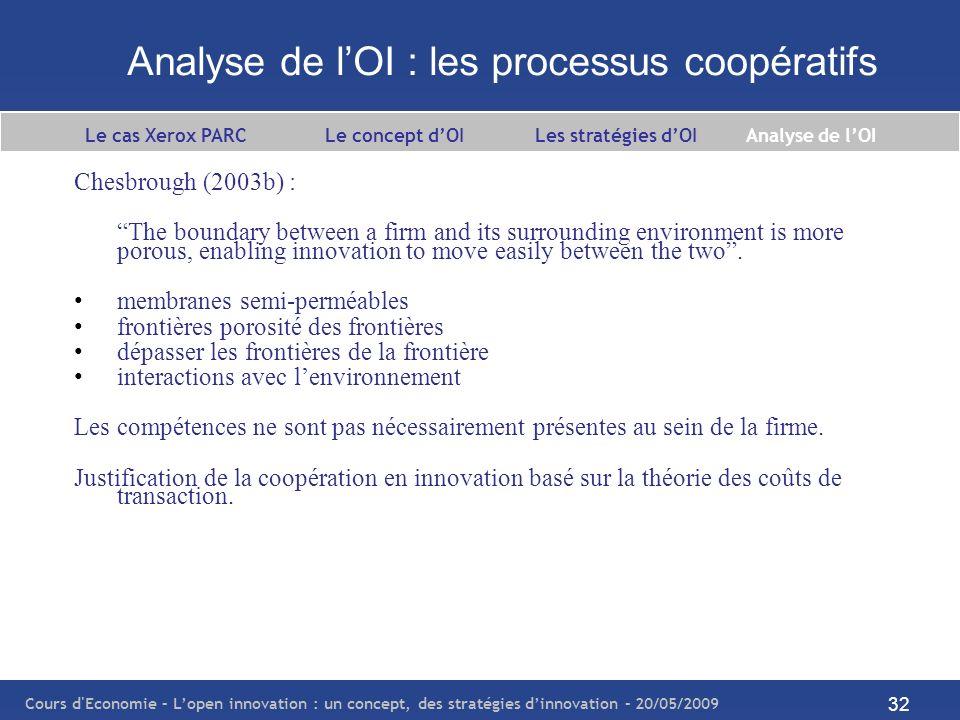 Cours d Economie – Lopen innovation : un concept, des stratégies dinnovation – 20/05/2009 33 Analyse de lOI : les processus coopératifs Trois processus pour résumer lOI : Le processus outside-in consiste à acquérir et assimiler des connaissances extérieures dans les processus internes.