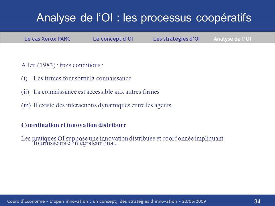 Cours d'Economie – Lopen innovation : un concept, des stratégies dinnovation – 20/05/2009 34 Analyse de lOI : les processus coopératifs Allen (1983) :