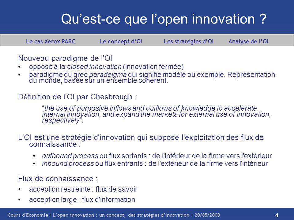 Cours d Economie – Lopen innovation : un concept, des stratégies dinnovation – 20/05/2009 5 Objectif du cours Lobjectif du processus outbound est de tirer profit de l innovation interne en exploitant les opportunités extérieures.