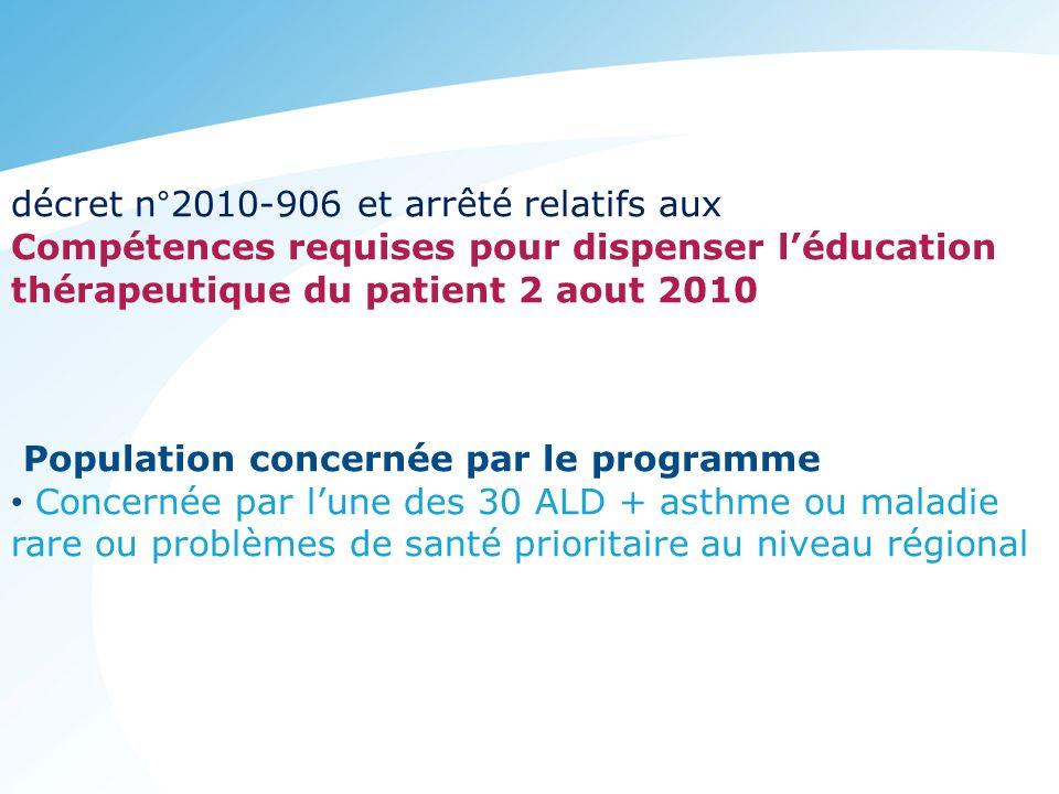 décret n°2010-906 et arrêté relatifs aux Compétences requises pour dispenser léducation thérapeutique du patient 2 aout 2010 Population concernée par