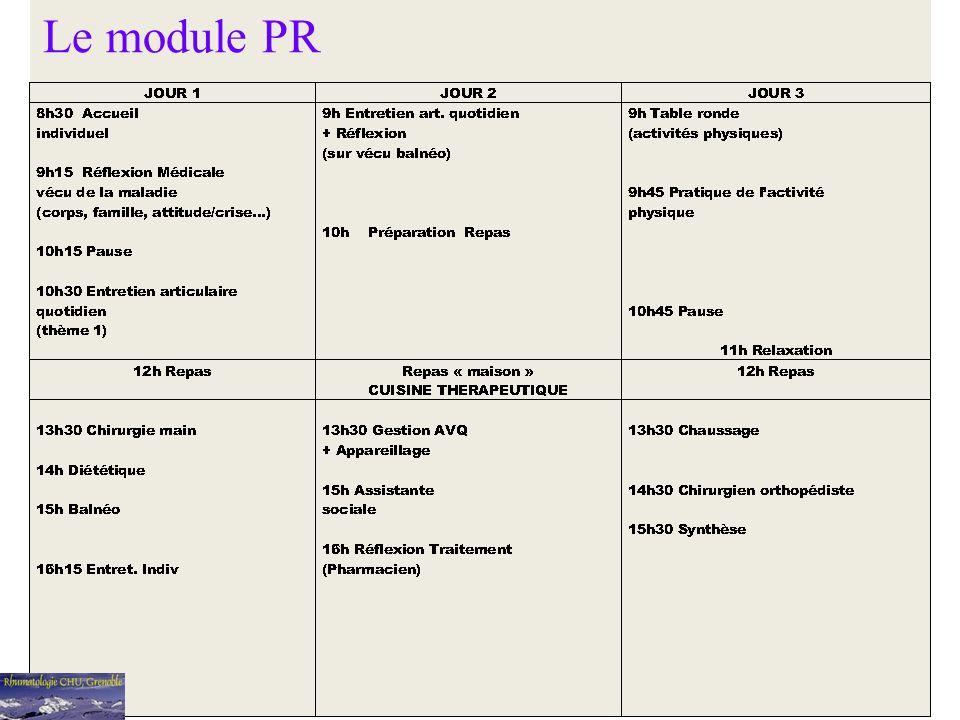 Le module PR