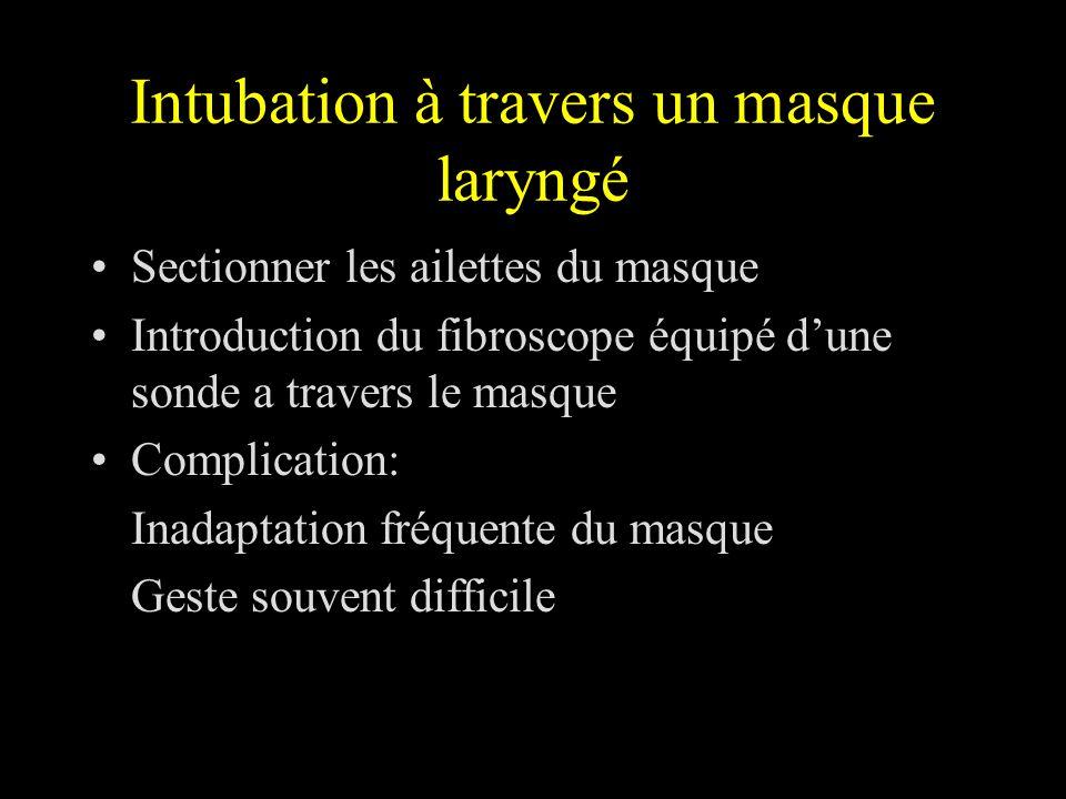 Intubation à travers un masque laryngé Sectionner les ailettes du masque Introduction du fibroscope équipé dune sonde a travers le masque Complication