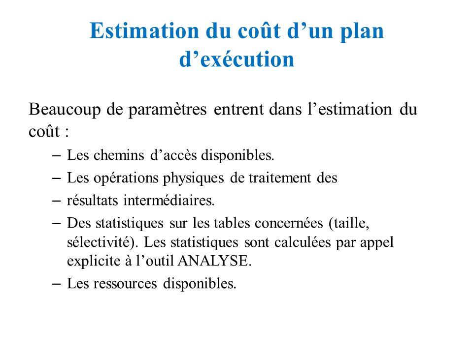 Estimation du coût dun plan dexécution Beaucoup de paramètres entrent dans lestimation du coût : – Les chemins daccès disponibles. – Les opérations ph
