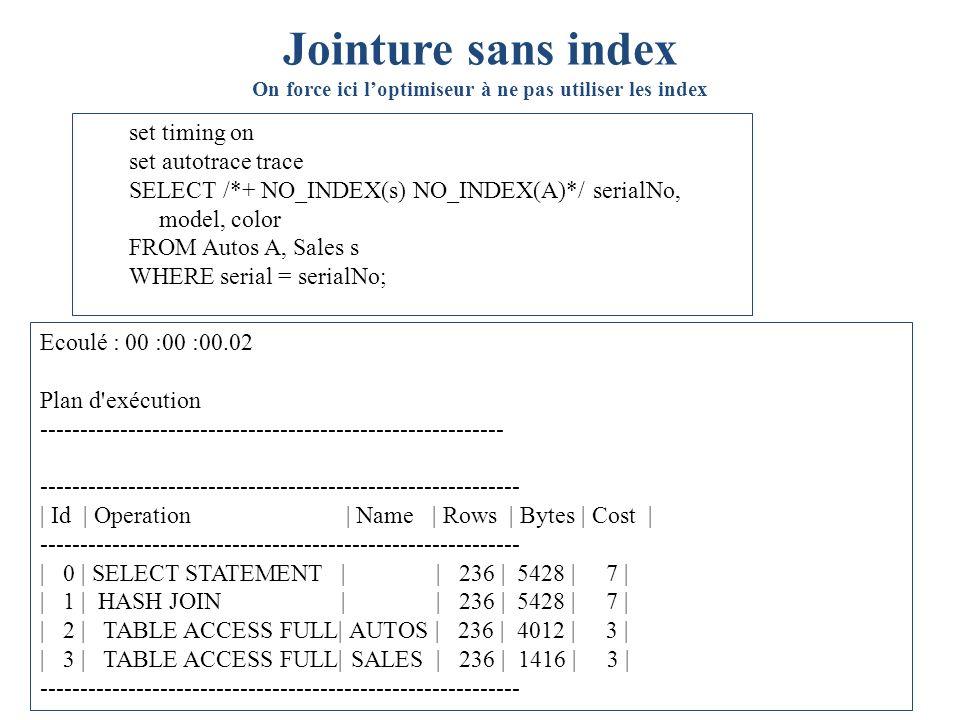 Jointure sans index On force ici loptimiseur à ne pas utiliser les index set timing on set autotrace trace SELECT /*+ NO_INDEX(s) NO_INDEX(A)*/ serial