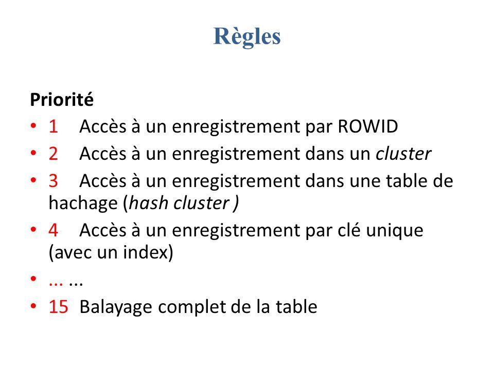Règles Priorité 1 Accès à un enregistrement par ROWID 2 Accès à un enregistrement dans un cluster 3 Accès à un enregistrement dans une table de hachag