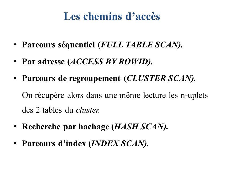 Les chemins daccès Parcours séquentiel (FULL TABLE SCAN). Par adresse (ACCESS BY ROWID). Parcours de regroupement (CLUSTER SCAN). On récupère alors da
