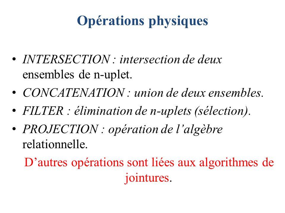 Opérations physiques INTERSECTION : intersection de deux ensembles de n-uplet. CONCATENATION : union de deux ensembles. FILTER : élimination de n-uple