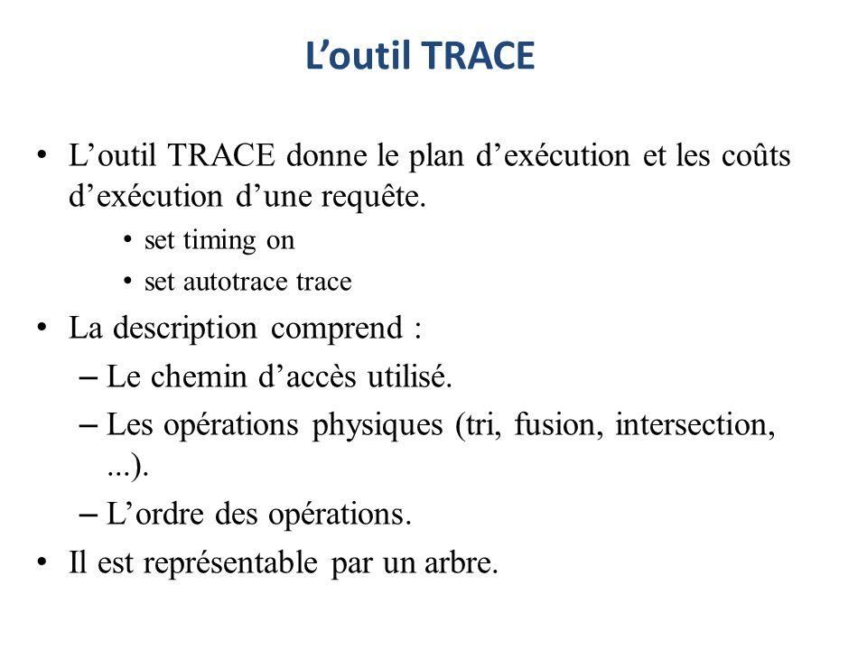 Loutil TRACE Loutil TRACE donne le plan dexécution et les coûts dexécution dune requête. set timing on set autotrace trace La description comprend : –