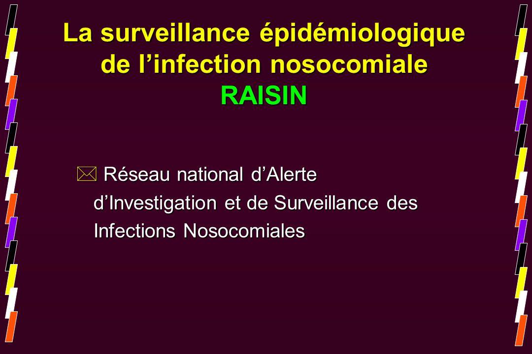 * Réseau national dAlerte dInvestigation et de Surveillance des Infections Nosocomiales La surveillance épidémiologique de linfection nosocomiale RAIS