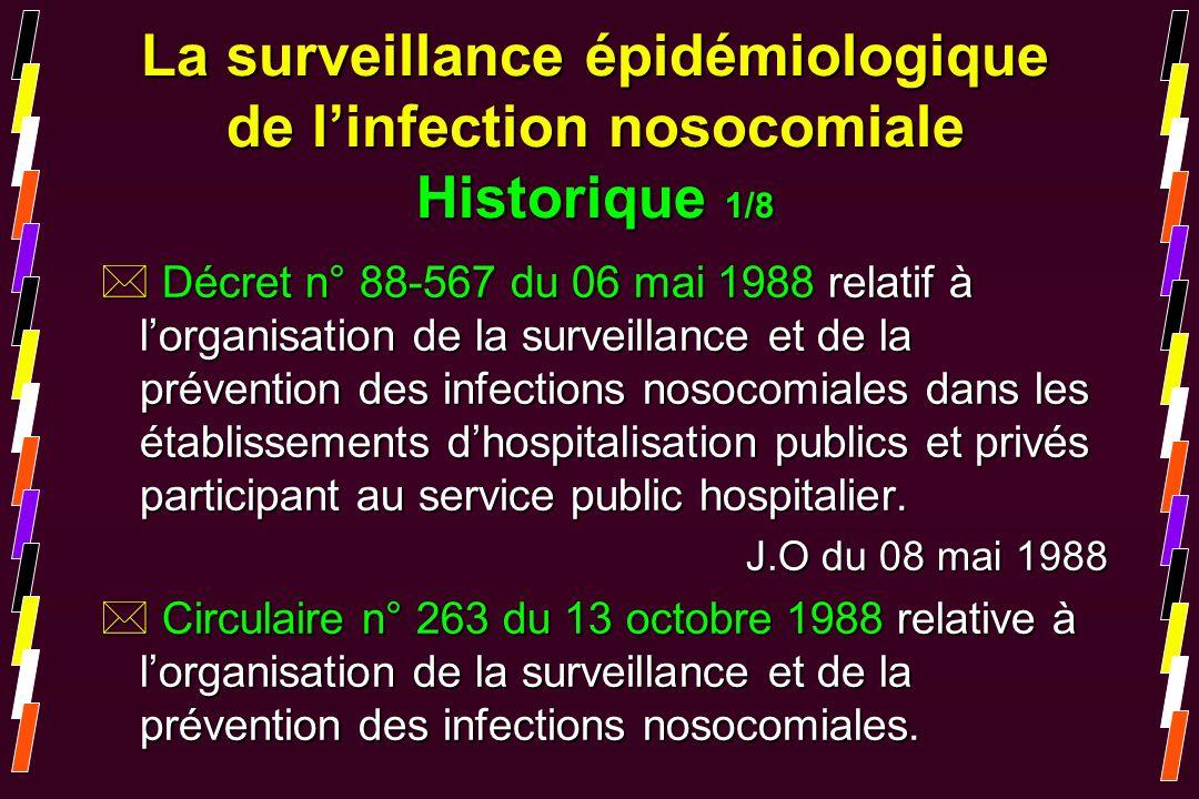 La surveillance épidémiologique de linfection nosocomiale Historique 1/8 * Décret n° 88-567 du 06 mai 1988 relatif à lorganisation de la surveillance