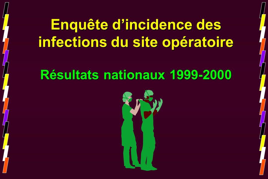 Enquête dincidence des infections du site opératoire Résultats nationaux 1999-2000