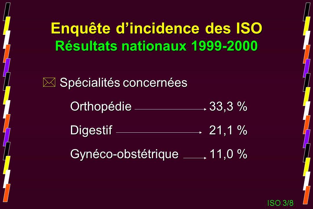 * Spécialités concernées Orthopédie 33,3 % Digestif 21,1 % Gynéco-obstétrique 11,0 % Enquête dincidence des ISO Résultats nationaux 1999-2000 ISO 3/8