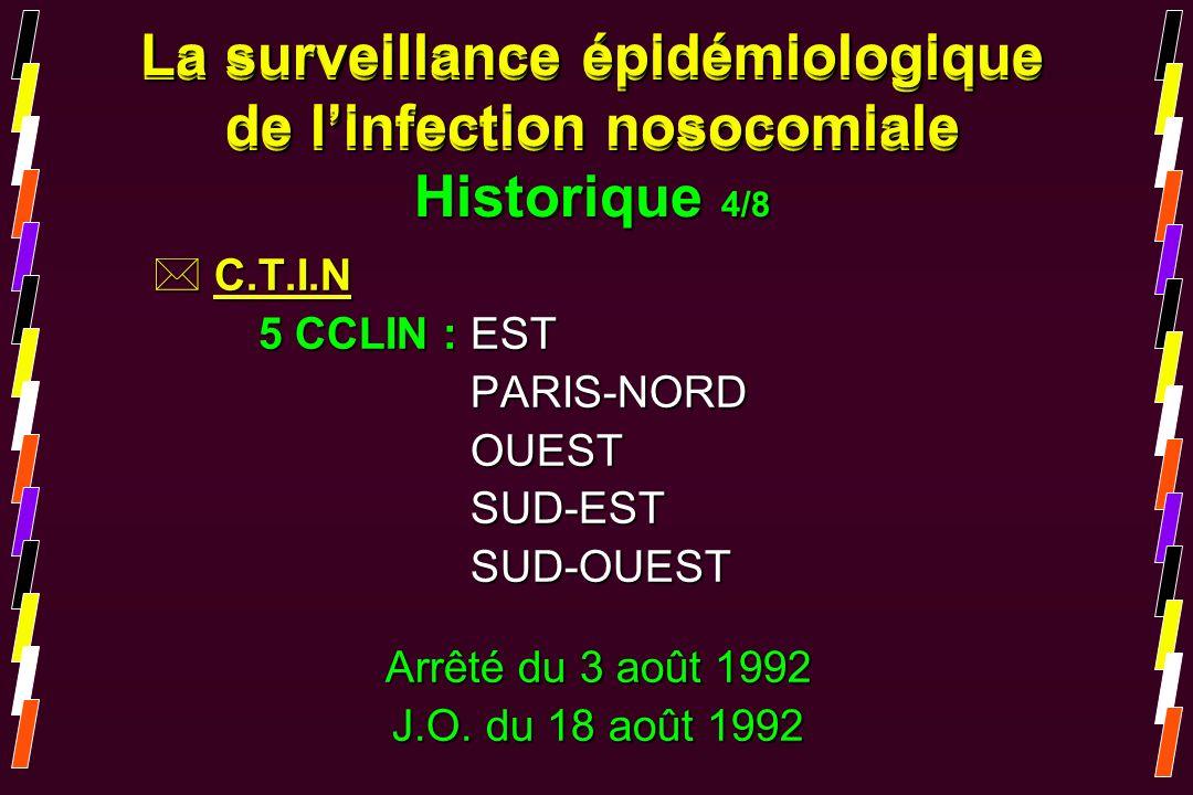 * C.T.I.N 5 CCLIN :EST PARIS-NORDOUESTSUD-ESTSUD-OUEST Arrêté du 3 août 1992 Arrêté du 3 août 1992 J.O. du 18 août 1992 J.O. du 18 août 1992 La survei