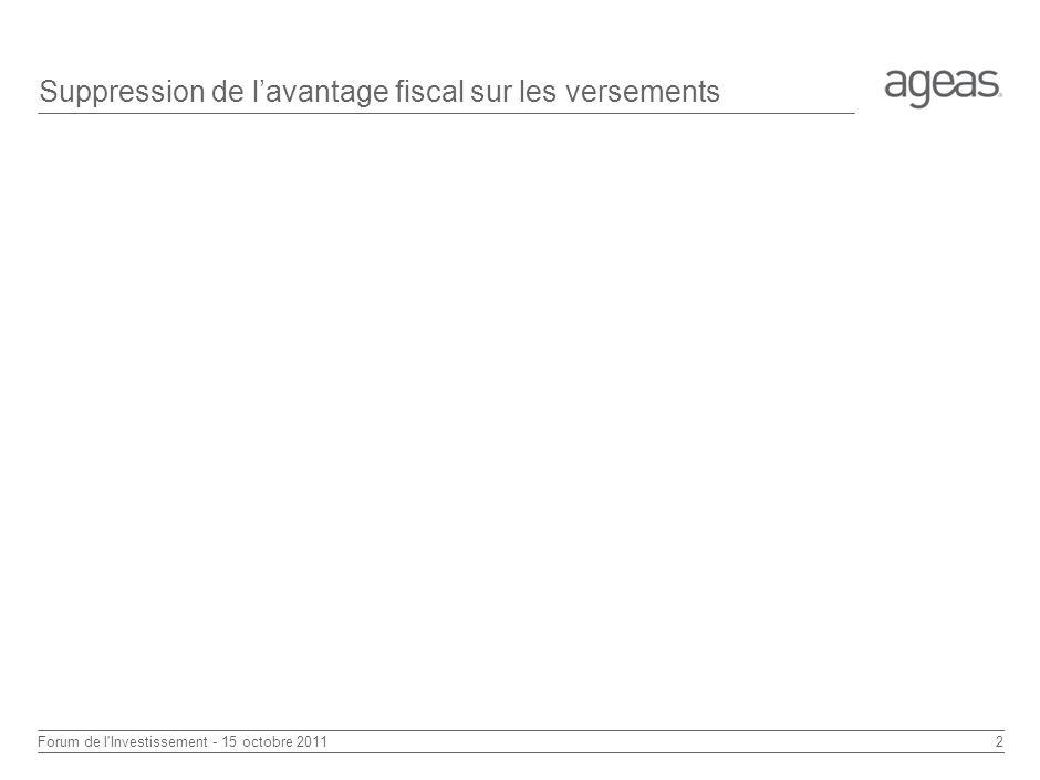 Sommaire Suppression de lavantage fiscal sur les versements Fiscalité en cours de vie du contrat Fiscalité en cas de décès Les contrats des non-résidents