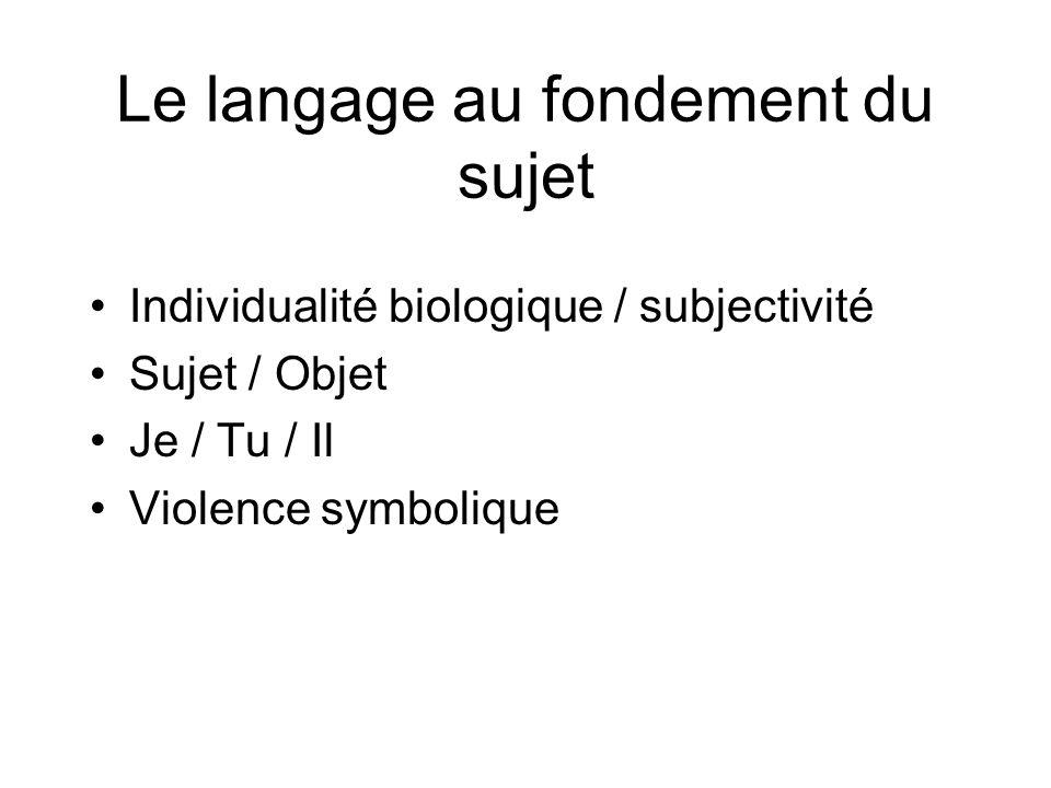 Le langage au fondement du sujet Individualité biologique / subjectivité Sujet / Objet Je / Tu / Il Violence symbolique